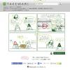 Takewari で世界のamazonを比較!! 世界最安値を狙え!!