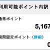 Yahoo! JAPANカードの作成で無事10,000 Tポイントゲット!! 付与期間はどれくらい??