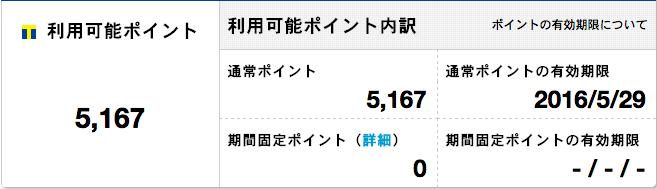 Yahoo! JAPANカード 使用期間