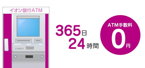イオン銀行 ATM手数料