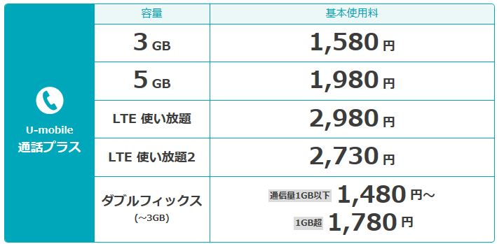 U-mobile 通話プラン 料金表