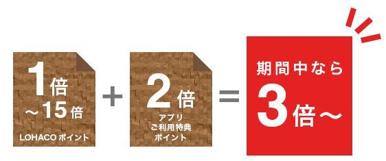 ロハコ アプリ