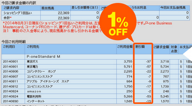 P-one Wiz 1%OFF 1