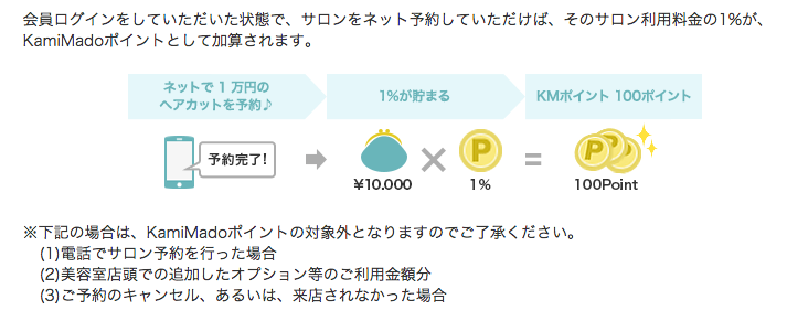 KamiMado ポイント 1