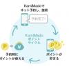 KamiMado(かみまど)を使えば美容院代を節約できる!! 評判や口コミ、使い方を徹底解説!!