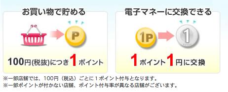 nanaco 100円につき1ポイント