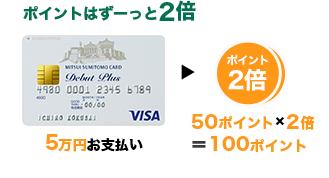 三井住友VISAデビュープラスカード 2倍
