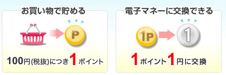 nanaco ポイント
