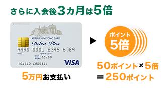 三井住友VISAデビュープラスカード 5倍