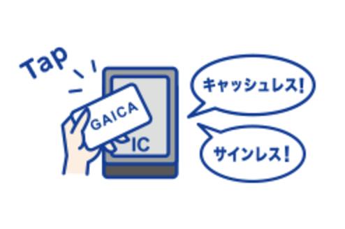 Visa payWave 1