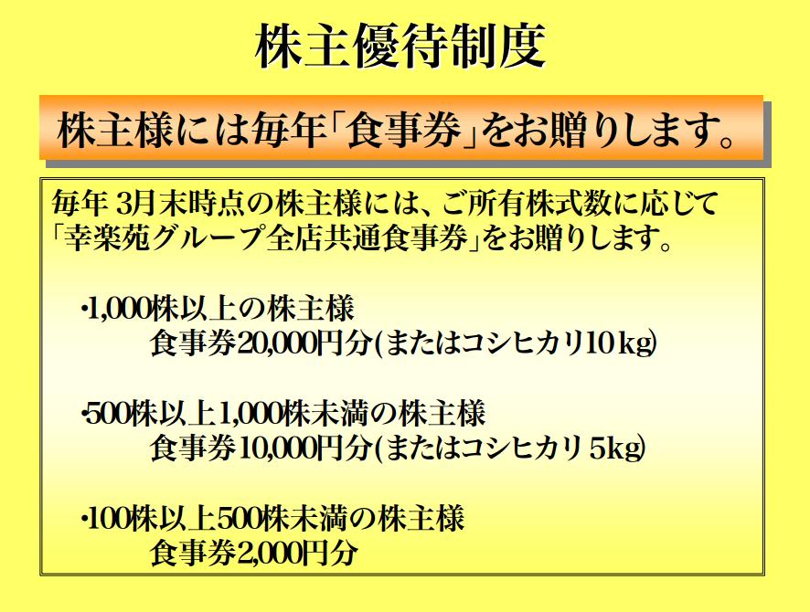 幸楽苑 株主優待 1