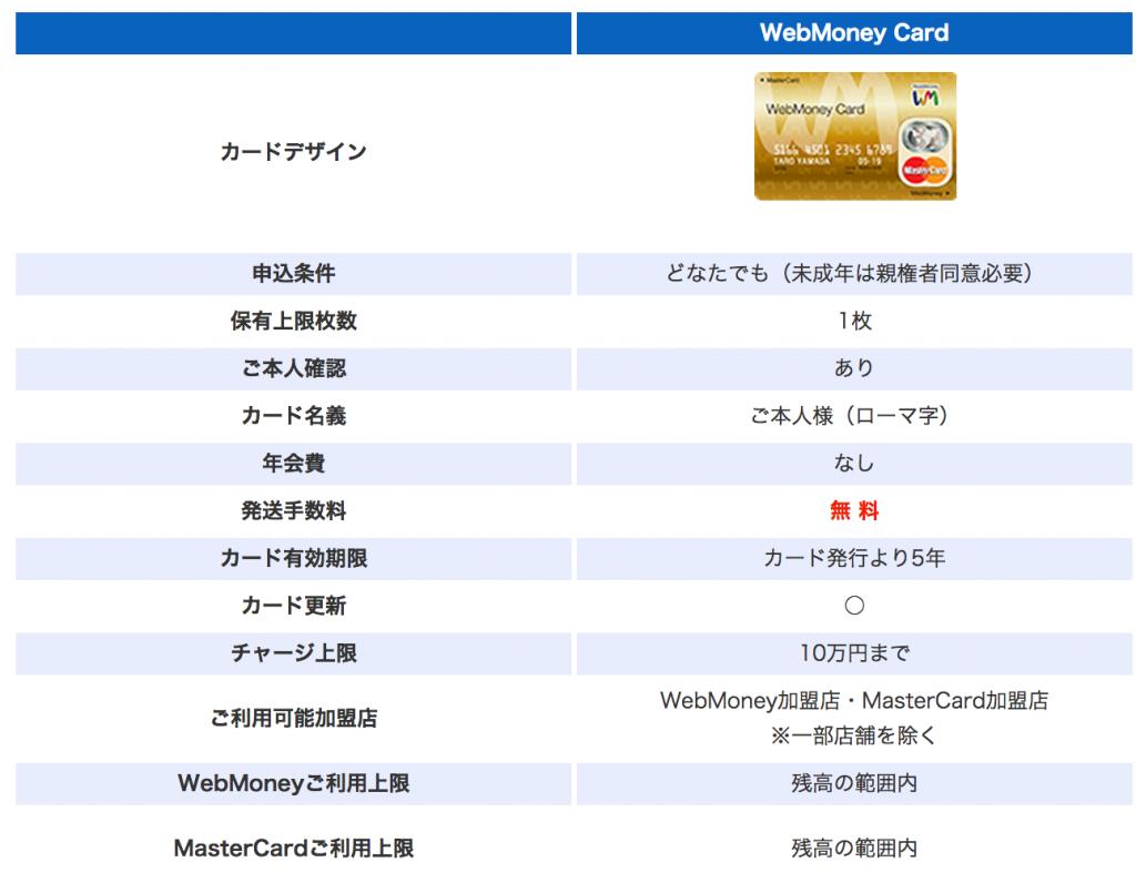 WebMoney Card スペック 1