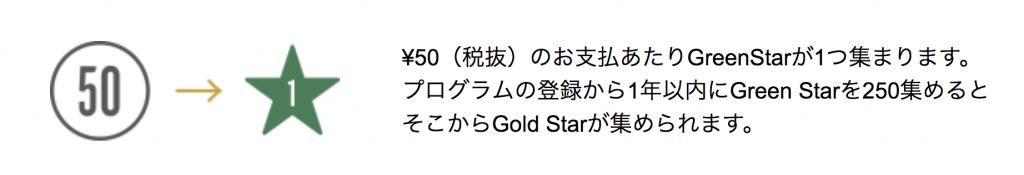 STARBUCKS REWARDS(スターバックスリワード 会員
