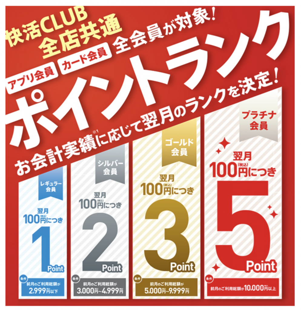 快活CLUB ポイントシステム 1